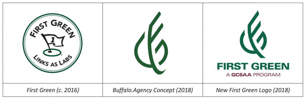 First Green - Logo Rebrand - Buffalo.Agency